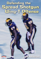 Defending the Spread Shotgun Wing-T Offense